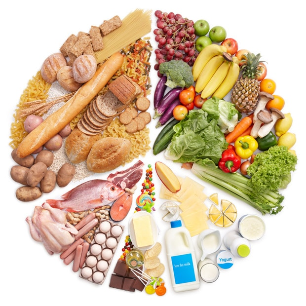 Количество пищи в день