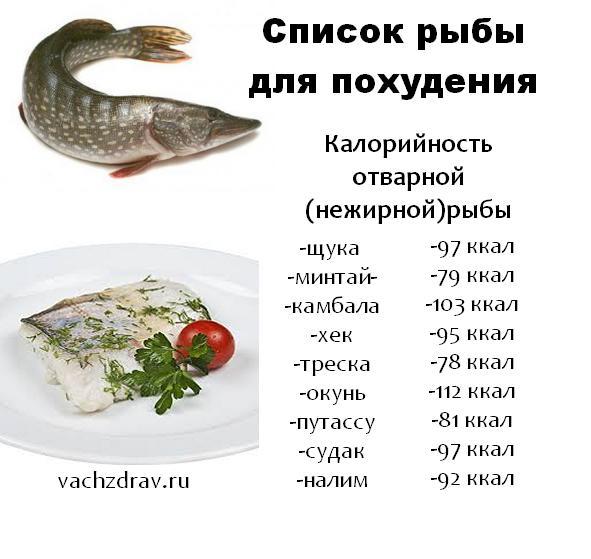 Рыба при похудении рецепт